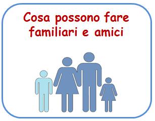 Familiari