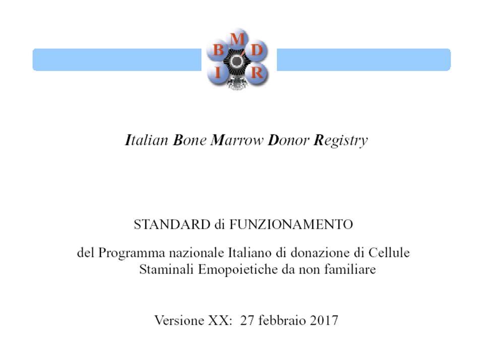 Standard IBMDR 2017